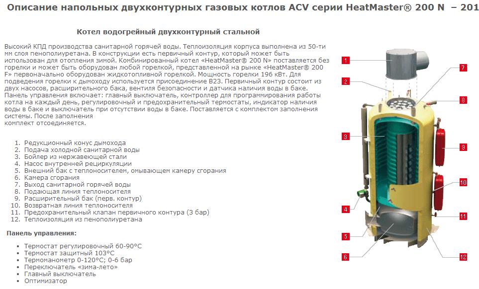 Напольный двухконтурный котел газовый ACV серии HeatMaster® 200 N  – 201