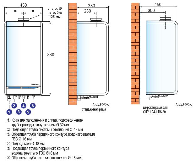 Схема размещения настенного котла, питающегося от сжиженного газа
