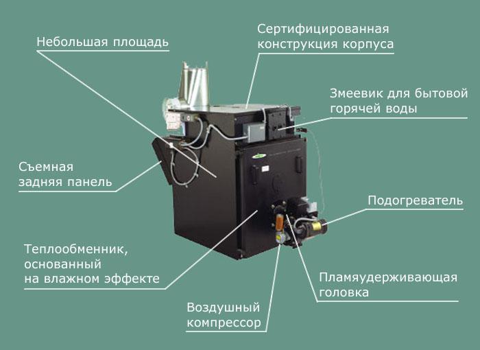 Устройство котла на отработанном масле Energy Logic