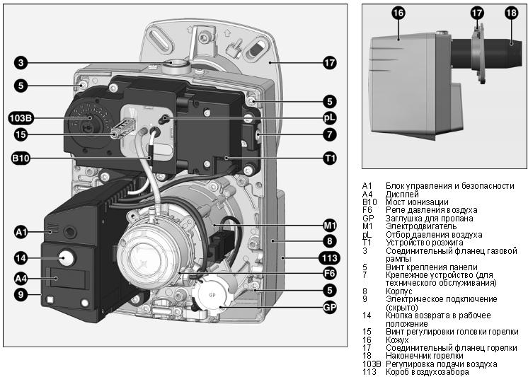 Внутреннее устройство горелки газового котла
