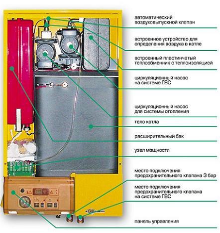 2-ух контурный котел отопления на электричестве