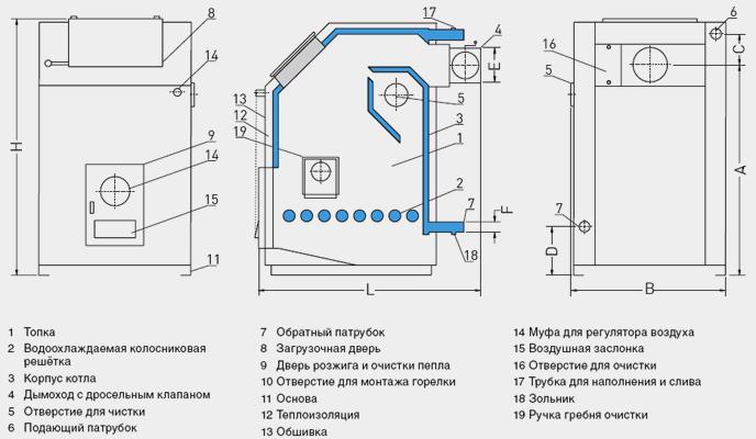 Устройство комбинированного теплогенератора