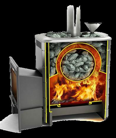 Банный отопитель Ангара 2012